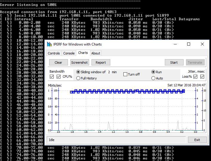 IPERF for Windows